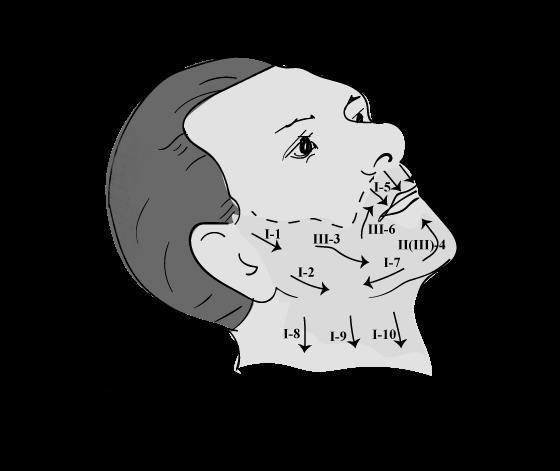 Обработка правой части лица