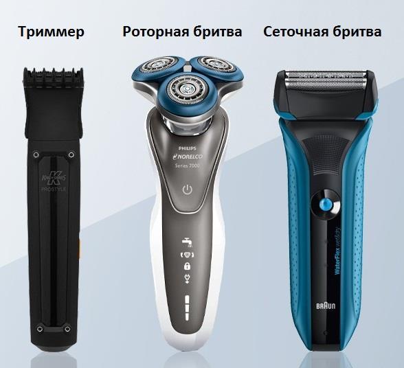 Сравнение триммера с бритвами