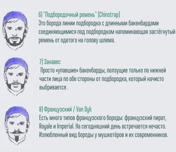 как отрастить бороду7