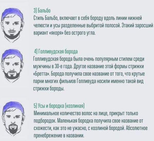 как отрастить бороду6