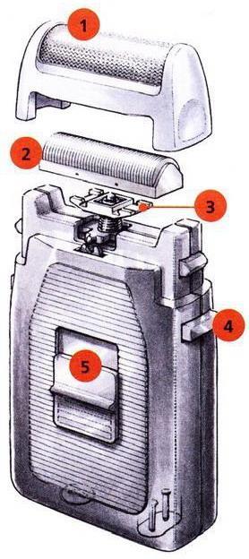 Устройство электробритвы сеточного типа