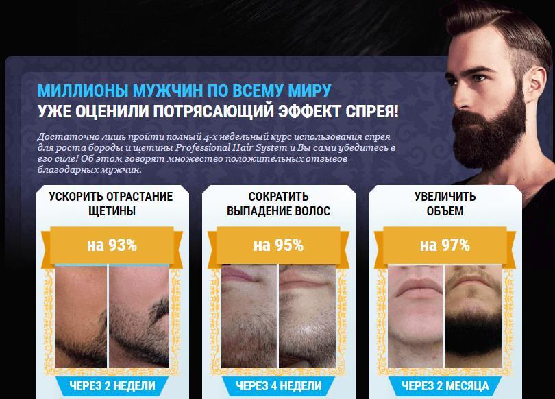 Отзывы о спрее для бороды