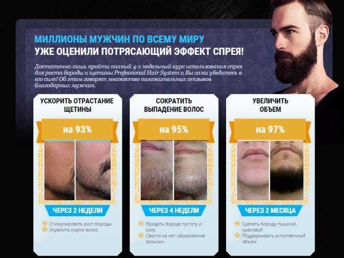 эффект роста бороды с Professional Hair System