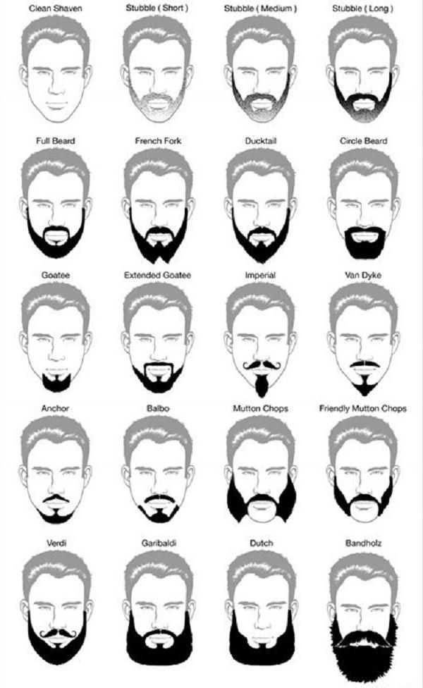 Как выбрать стрижку для бороды